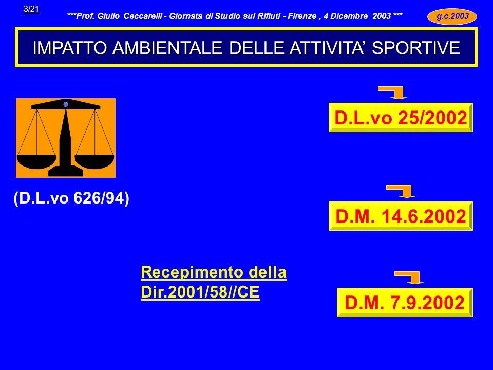 IMPATTO AMBIENTALE DELLE ATTIVITA SPORTIVE - D.L.vo 25/2002 (D.L.vo 626/94) ***Prof. Giulio Ceccarelli - Giornata di Studio sui Rifiuti - Firenze, 4 D