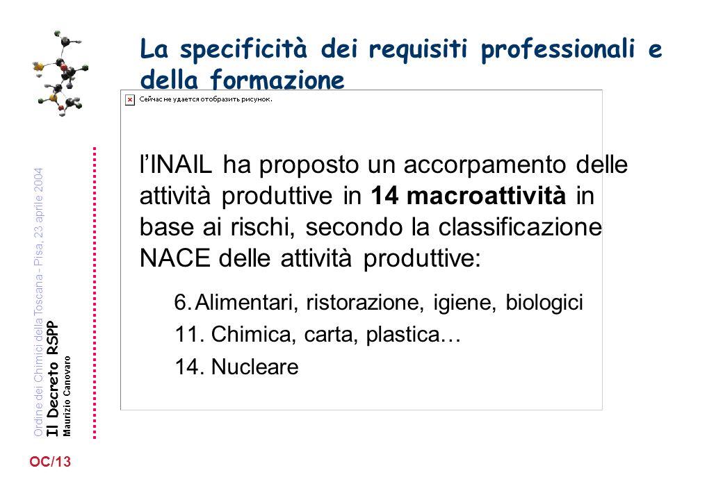 Ordine dei Chimici della Toscana - Pisa, 23 aprile 2004 Il Decreto RSPP Maurizio Canovaro OC/13 La specificità dei requisiti professionali e della for
