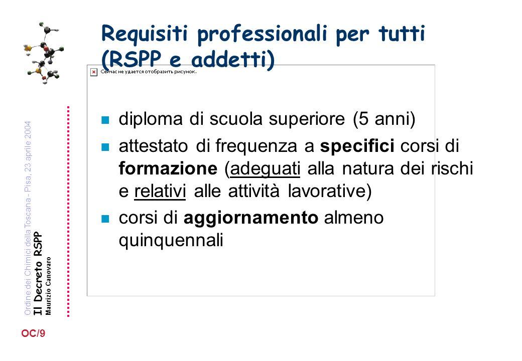 Ordine dei Chimici della Toscana - Pisa, 23 aprile 2004 Il Decreto RSPP Maurizio Canovaro OC/9 Requisiti professionali per tutti (RSPP e addetti) n di