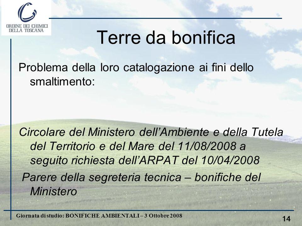 Giornata di studio: BONIFICHE AMBIENTALI – 3 Ottobre 2008 13 Art. 186 e) sia accertato che non provengono da siti contaminati o sottoposti ad interven