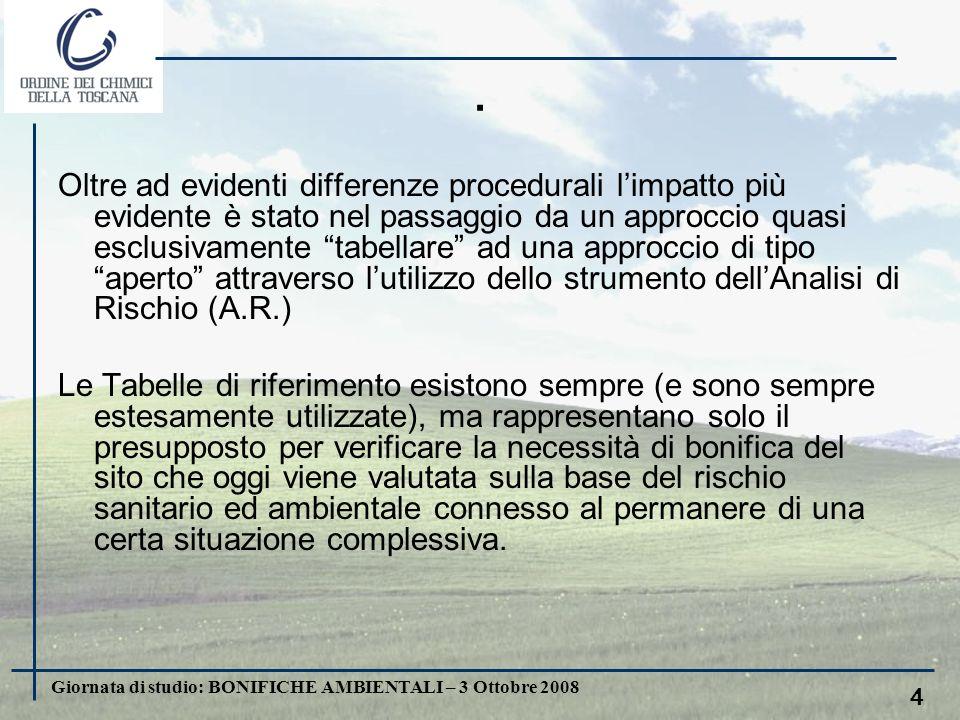 Giornata di studio: BONIFICHE AMBIENTALI – 3 Ottobre 2008 3. Il passaggio dal sistema normativo rappresentato dal D.Lgs. 22/97 e relativo regolamento