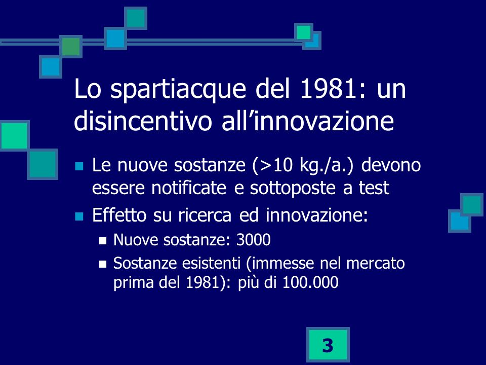 3 Lo spartiacque del 1981: un disincentivo allinnovazione Le nuove sostanze (>10 kg./a.) devono essere notificate e sottoposte a test Effetto su ricerca ed innovazione: Nuove sostanze: 3000 Sostanze esistenti (immesse nel mercato prima del 1981): più di 100.000