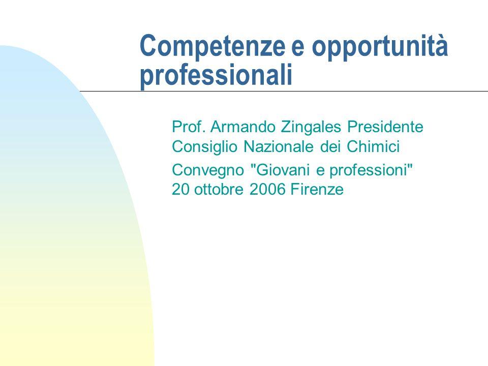 Competenze e opportunità professionali Prof. Armando Zingales Presidente Consiglio Nazionale dei Chimici Convegno