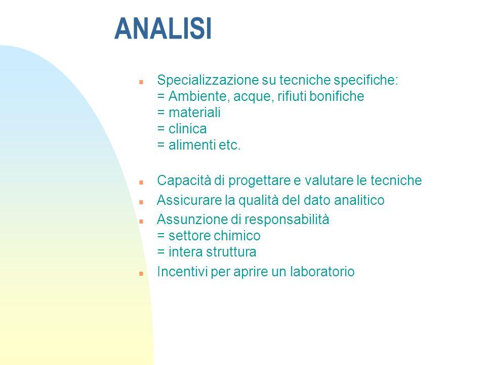 n Specializzazione su tecniche specifiche: = Ambiente, acque, rifiuti bonifiche = materiali = clinica = alimenti etc.