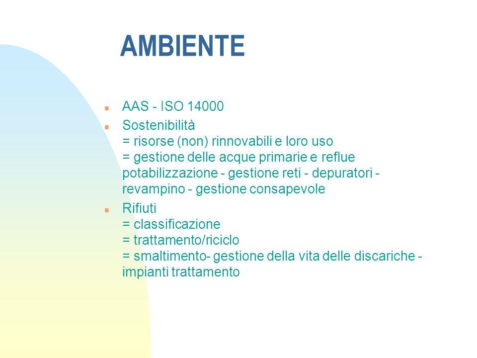 AMBIENTE n AAS - ISO 14000 n Sostenibilità = risorse (non) rinnovabili e loro uso = gestione delle acque primarie e reflue potabilizzazione - gestione