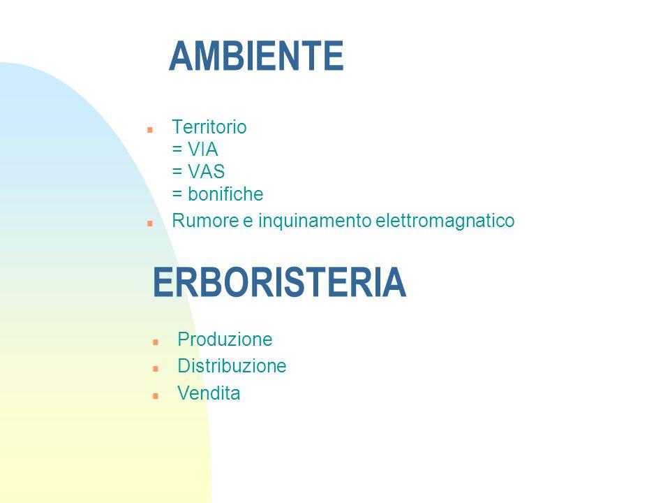 AMBIENTE n Territorio = VIA = VAS = bonifiche n Rumore e inquinamento elettromagnatico ERBORISTERIA n Produzione n Distribuzione n Vendita