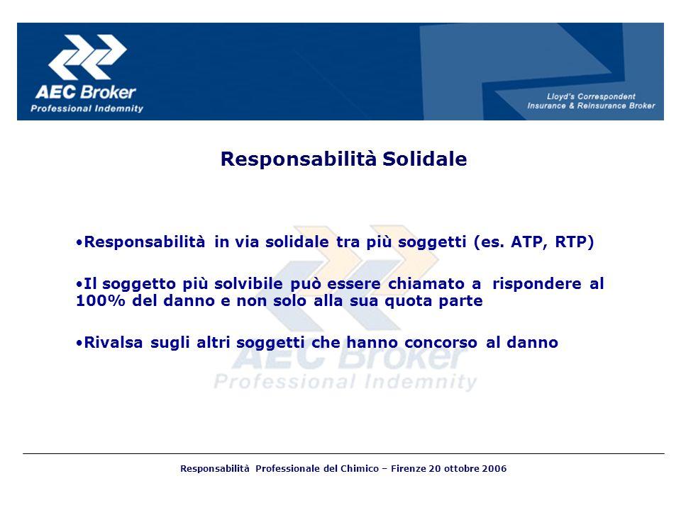 Responsabilità Solidale Responsabilità in via solidale tra più soggetti (es. ATP, RTP) Il soggetto più solvibile può essere chiamato a rispondere al 1