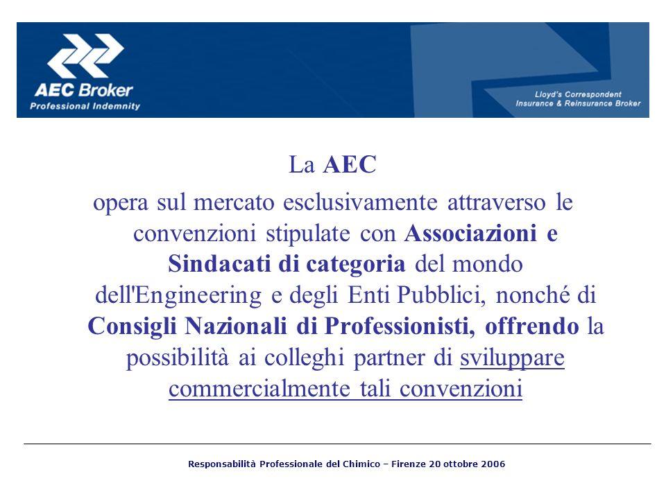 . La AEC opera sul mercato esclusivamente attraverso le convenzioni stipulate con Associazioni e Sindacati di categoria del mondo dell'Engineering e d