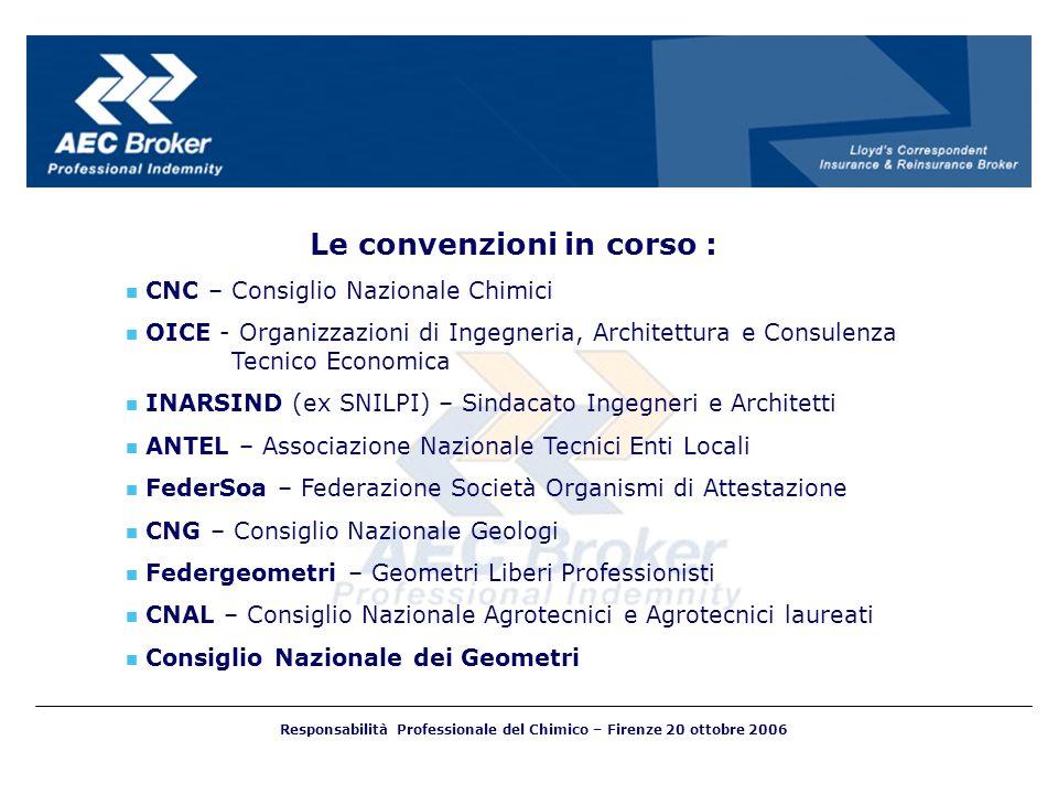 Le convenzioni in corso : CNC – Consiglio Nazionale Chimici OICE - Organizzazioni di Ingegneria, Architettura e Consulenza Tecnico Economica INARSIND