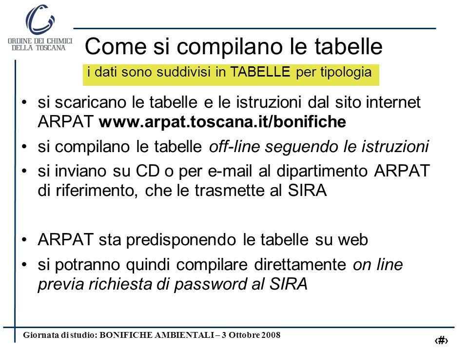 Giornata di studio: BONIFICHE AMBIENTALI – 3 Ottobre 2008 11 Come si compilano le tabelle si scaricano le tabelle e le istruzioni dal sito internet ARPAT www.arpat.toscana.it/bonifiche si compilano le tabelle off-line seguendo le istruzioni si inviano su CD o per e-mail al dipartimento ARPAT di riferimento, che le trasmette al SIRA ARPAT sta predisponendo le tabelle su web si potranno quindi compilare direttamente on line previa richiesta di password al SIRA i dati sono suddivisi in TABELLE per tipologia