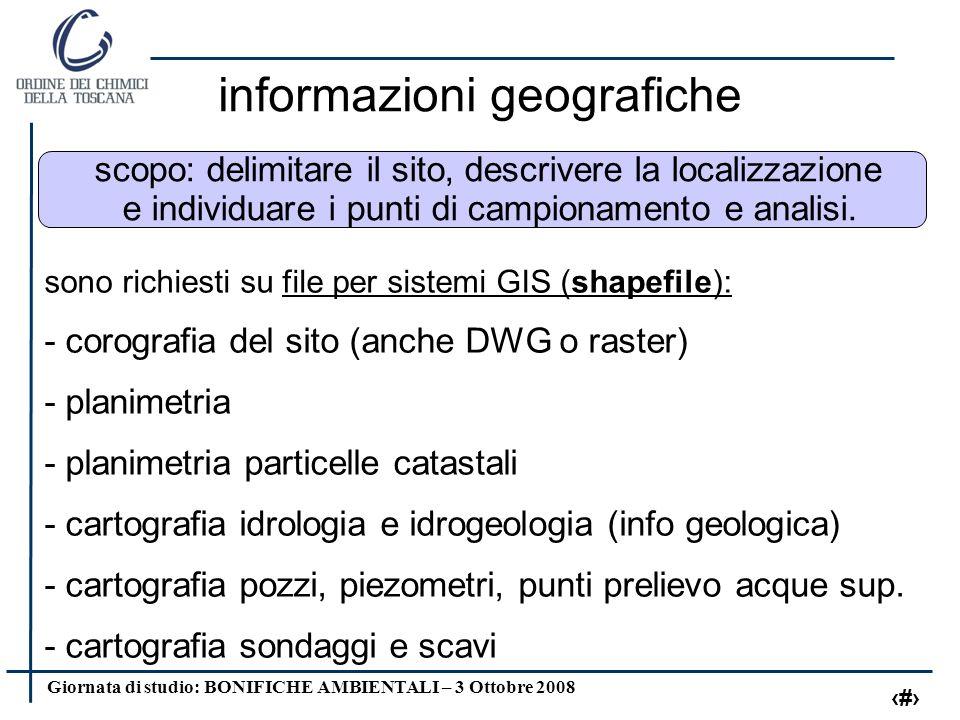 Giornata di studio: BONIFICHE AMBIENTALI – 3 Ottobre 2008 18 informazioni geografiche sono richiesti su file per sistemi GIS (shapefile): - corografia del sito (anche DWG o raster) - planimetria - planimetria particelle catastali - cartografia idrologia e idrogeologia (info geologica) - cartografia pozzi, piezometri, punti prelievo acque sup.