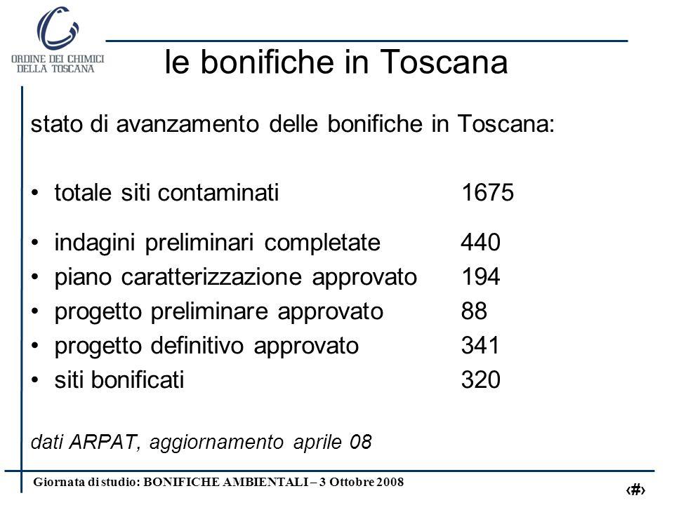 Giornata di studio: BONIFICHE AMBIENTALI – 3 Ottobre 2008 3 le bonifiche in Toscana stato di avanzamento delle bonifiche in Toscana: totale siti contaminati1675 indagini preliminari completate440 piano caratterizzazione approvato194 progetto preliminare approvato88 progetto definitivo approvato341 siti bonificati320 dati ARPAT, aggiornamento aprile 08