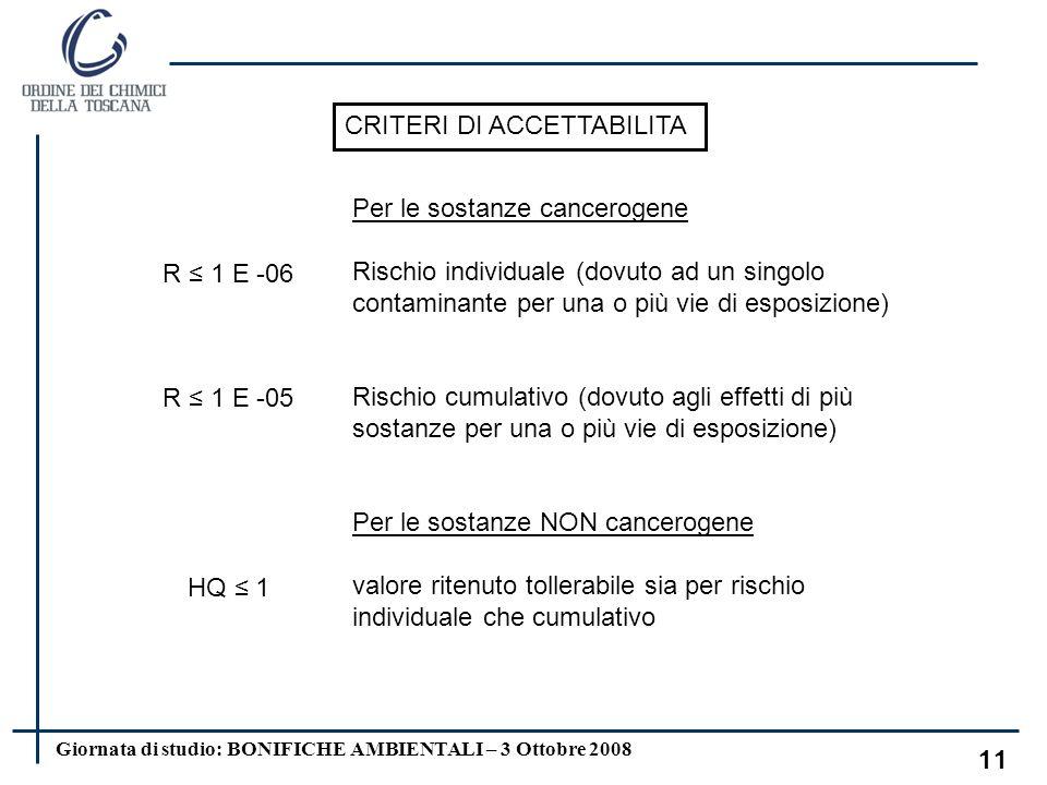 Giornata di studio: BONIFICHE AMBIENTALI – 3 Ottobre 2008 10 Per le sostanze cancerogene: R = E x SF IL rischio (R) è dato dal prodotto fra lesposizio