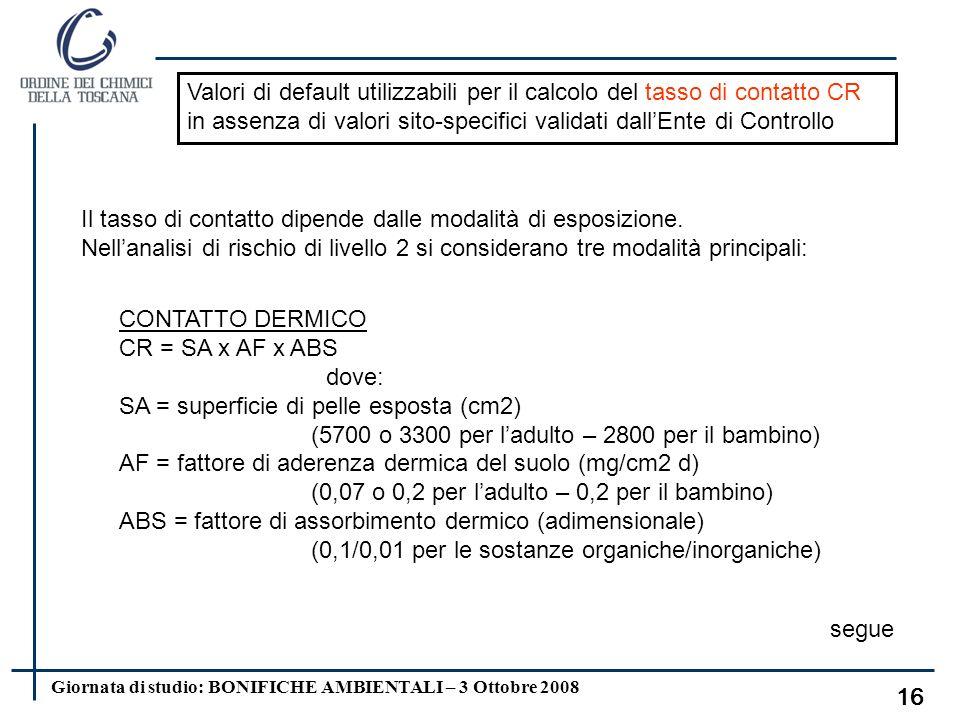 Giornata di studio: BONIFICHE AMBIENTALI – 3 Ottobre 2008 15 Calcolo dellEsposizione (E) e della portata effettiva di esposizione (EM) E = Cpoe x EM d