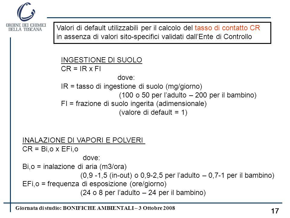 Giornata di studio: BONIFICHE AMBIENTALI – 3 Ottobre 2008 16 Valori di default utilizzabili per il calcolo del tasso di contatto CR in assenza di valo
