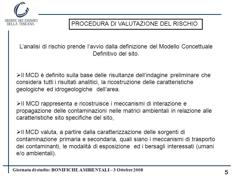 Giornata di studio: BONIFICHE AMBIENTALI – 3 Ottobre 2008 5 Lanalisi di rischio prende lavvio dalla definizione del Modello Concettuale Definitivo del sito.