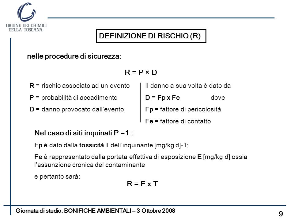 Giornata di studio: BONIFICHE AMBIENTALI – 3 Ottobre 2008 9 DEFINIZIONE DI RISCHIO (R) nelle procedure di sicurezza: R = P × D R = rischio associato ad un evento P = probabilità di accadimento D = danno provocato dallevento Il danno a sua volta è dato da D = Fp x Fe dove Fp = fattore di pericolosità Fe = fattore di contatto Nel caso di siti inquinati P =1 : Fp è dato dalla tossicità T dellinquinante [mg/kg d]-1; Fe è rappresentato dalla portata effettiva di esposizione E [mg/kg d] ossia lassunzione cronica del contaminante e pertanto sarà: R = E x T
