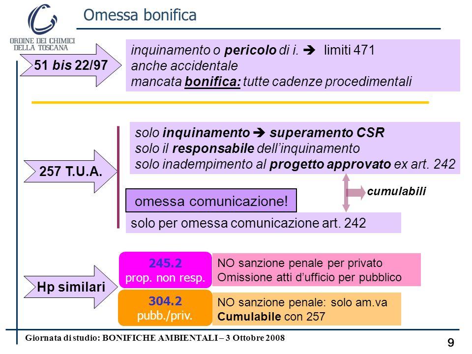 Giornata di studio: BONIFICHE AMBIENTALI – 3 Ottobre 2008 8 norme di diritto pubblico R.