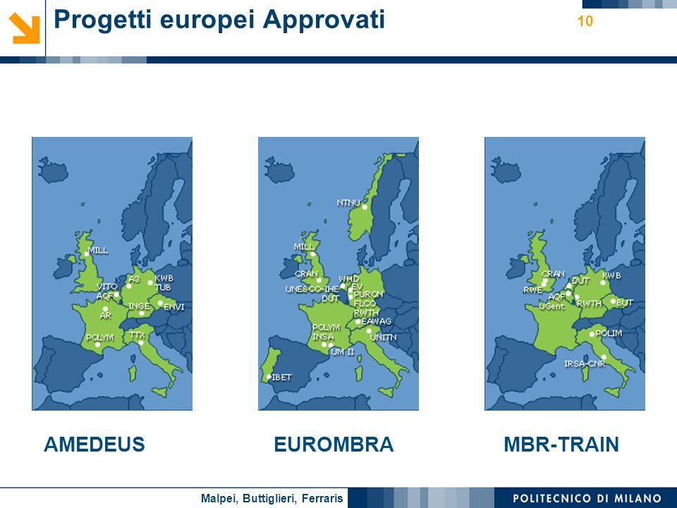 Nome relatore 10 Progetti europei Approvati In risposta alle call specifiche sono stati approvati: AMEDEUS ed EUROMBRA (STREP) Riuniscono 25 universit