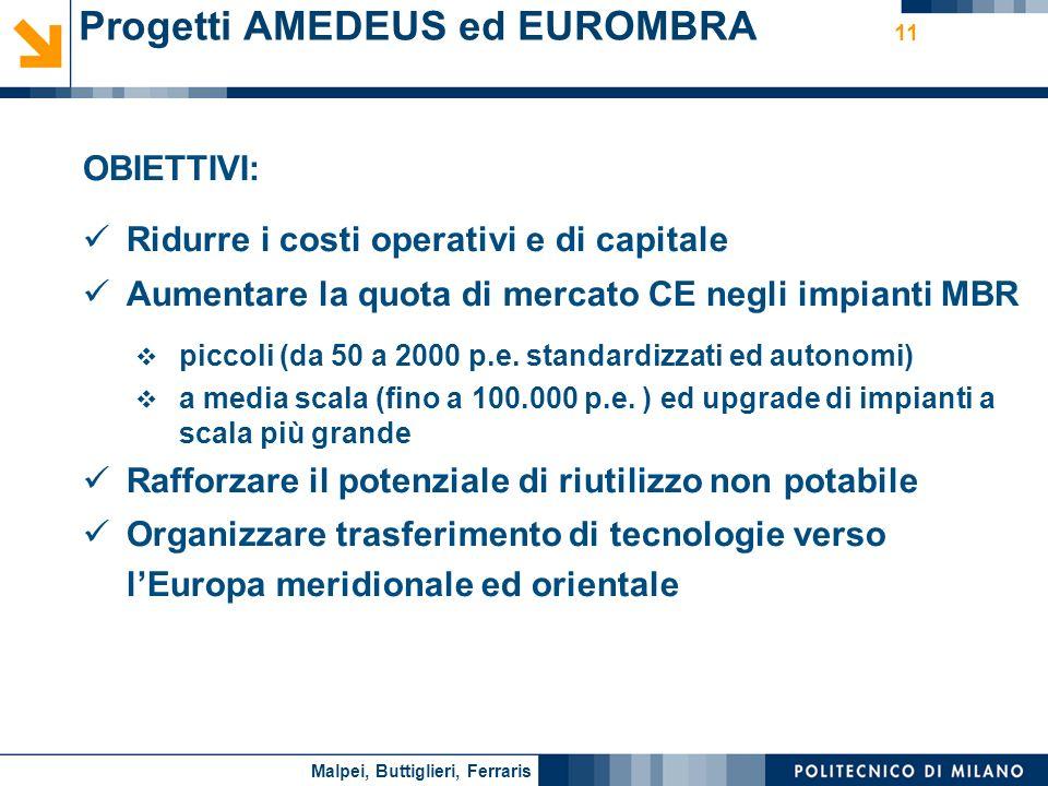 Nome relatore 11 Progetti AMEDEUS ed EUROMBRA OBIETTIVI: Ridurre i costi operativi e di capitale Aumentare la quota di mercato CE negli impianti MBR p