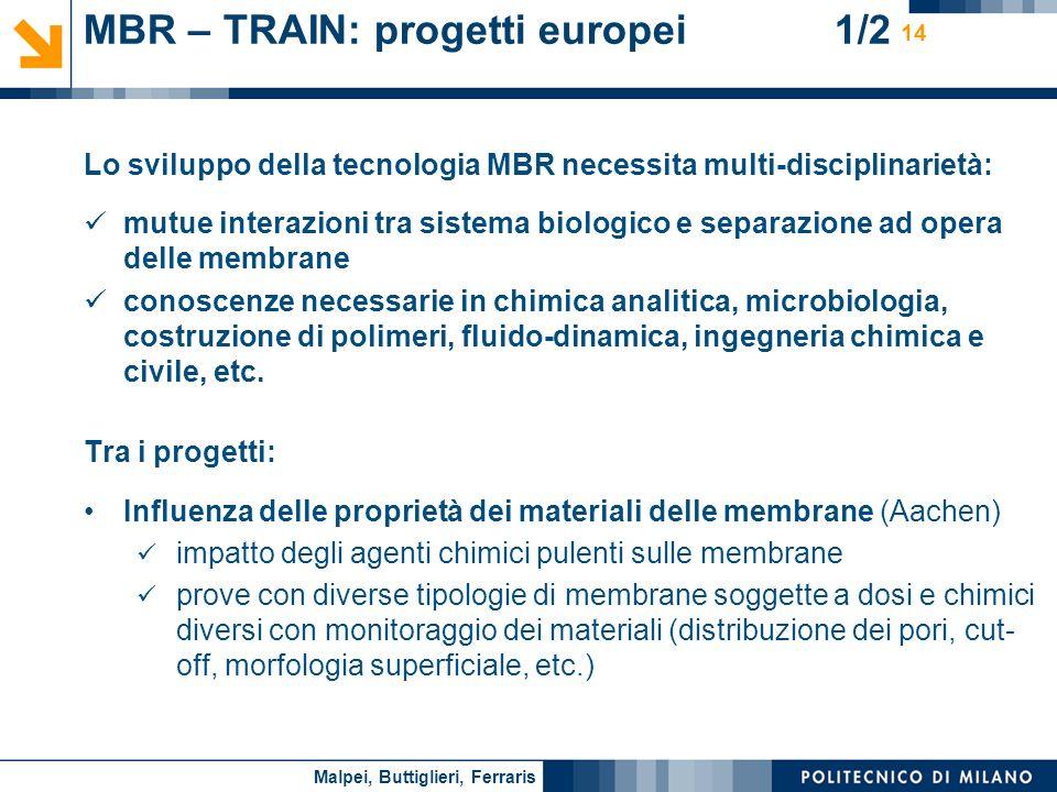 Nome relatore 14 MBR – TRAIN: progetti europei 1/2 Lo sviluppo della tecnologia MBR necessita multi-disciplinarietà: mutue interazioni tra sistema bio