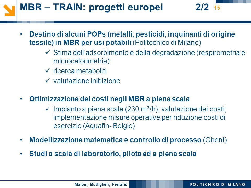 Nome relatore 15 MBR – TRAIN: progetti europei2/2 Destino di alcuni POPs (metalli, pesticidi, inquinanti di origine tessile) in MBR per usi potabili (