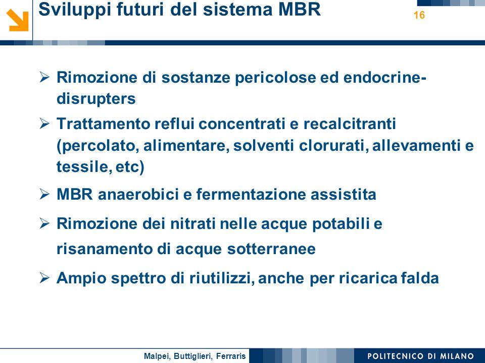 Nome relatore 16 Sviluppi futuri del sistema MBR Rimozione di sostanze pericolose ed endocrine- disrupters Trattamento reflui concentrati e recalcitra