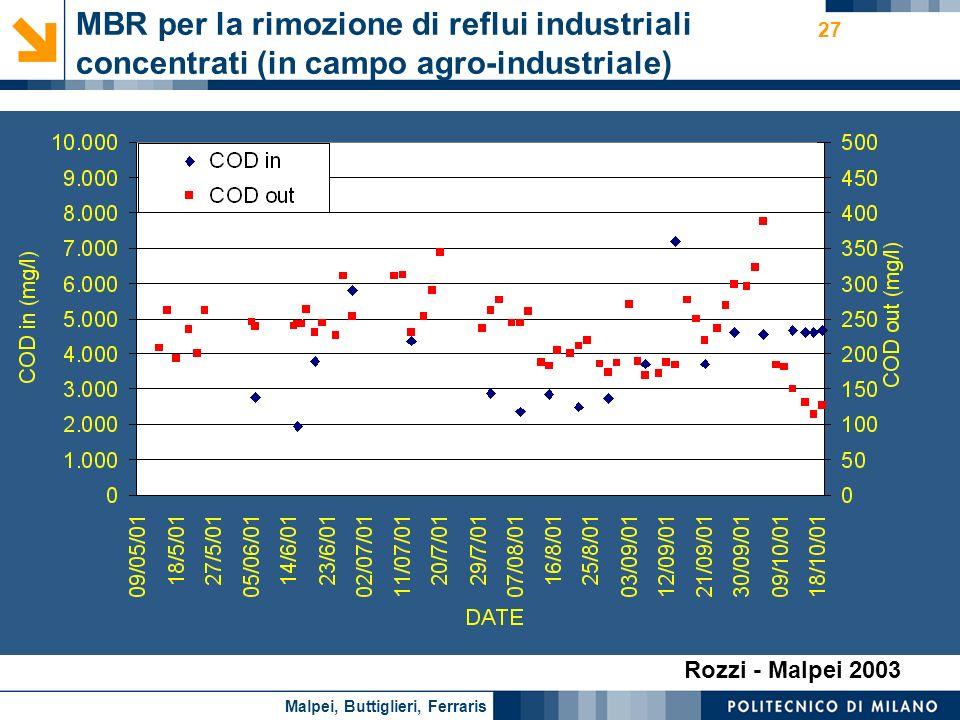 Nome relatore 27 MBR per la rimozione di reflui industriali concentrati (in campo agro-industriale) Impianto dimostrativo MBR reflui suinicoli (Rovere