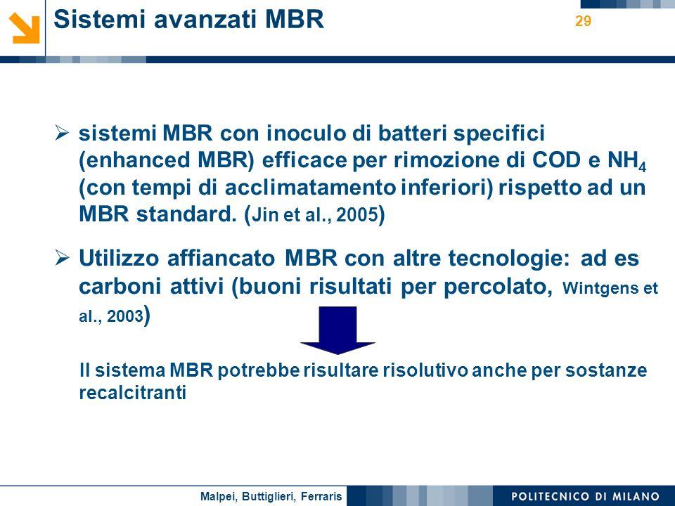 Nome relatore 29 Sistemi avanzati MBR sistemi MBR con inoculo di batteri specifici (enhanced MBR) efficace per rimozione di COD e NH 4 (con tempi di a