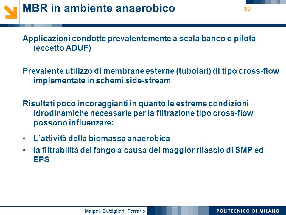 Nome relatore 30 MBR in ambiente anaerobico Applicazioni condotte prevalentemente a scala banco o pilota (eccetto ADUF) Prevalente utilizzo di membran