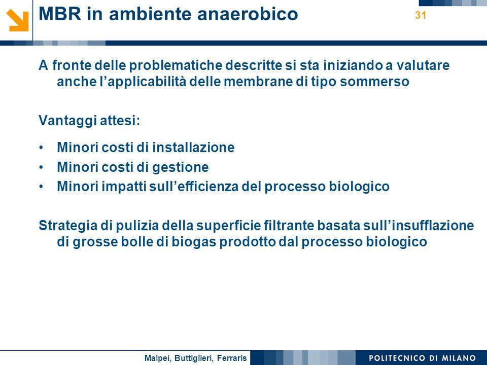 Nome relatore 31 A fronte delle problematiche descritte si sta iniziando a valutare anche lapplicabilità delle membrane di tipo sommerso Vantaggi atte