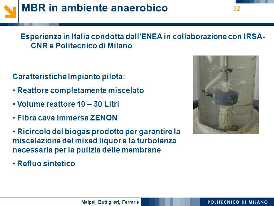 Nome relatore 32 Esperienza in Italia condotta dallENEA in collaborazione con IRSA- CNR e Politecnico di Milano MBR in ambiente anaerobico Caratterist