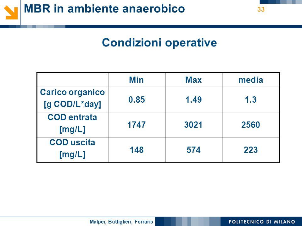 Nome relatore 33 MBR in ambiente anaerobico Condizioni operative MinMaxmedia Carico organico [g COD/L*day] 0.851.491.3 COD entrata [mg/L] 174730212560