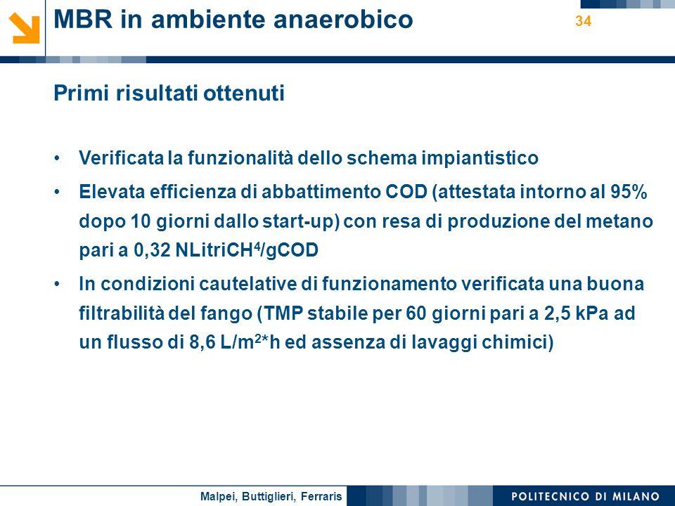 Nome relatore 34 MBR in ambiente anaerobico Primi risultati ottenuti Verificata la funzionalità dello schema impiantistico Elevata efficienza di abbat