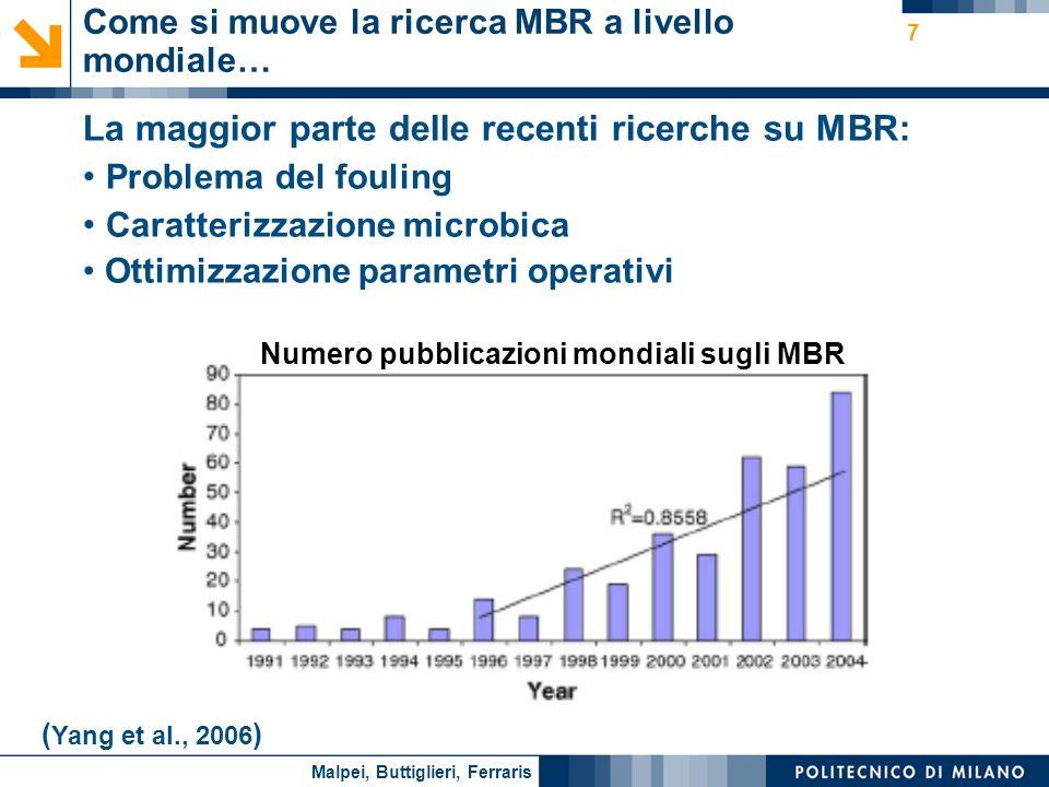Nome relatore 7 ( Yang et al., 2006 ) La maggior parte delle recenti ricerche su MBR: Problema del fouling Caratterizzazione microbica Ottimizzazione