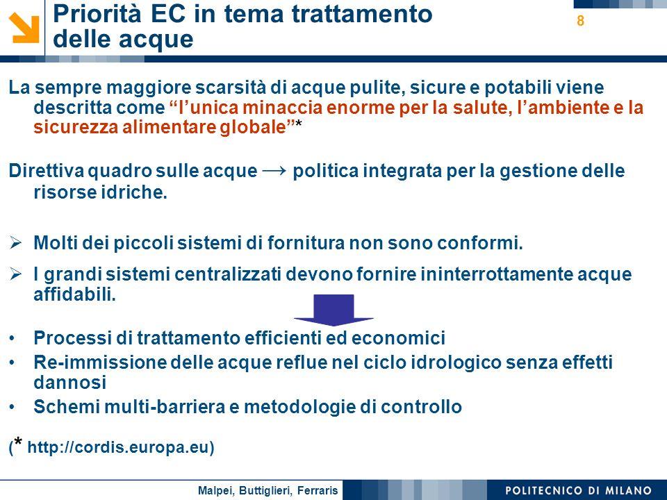 Nome relatore 8 Priorità EC in tema trattamento delle acque La sempre maggiore scarsità di acque pulite, sicure e potabili viene descritta come lunica