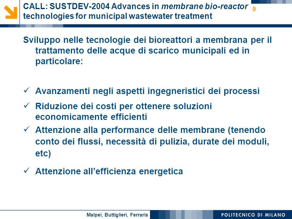 Nome relatore 9 CALL: SUSTDEV-2004 Advances in membrane bio-reactor technologies for municipal wastewater treatment Sviluppo nelle tecnologie dei bior