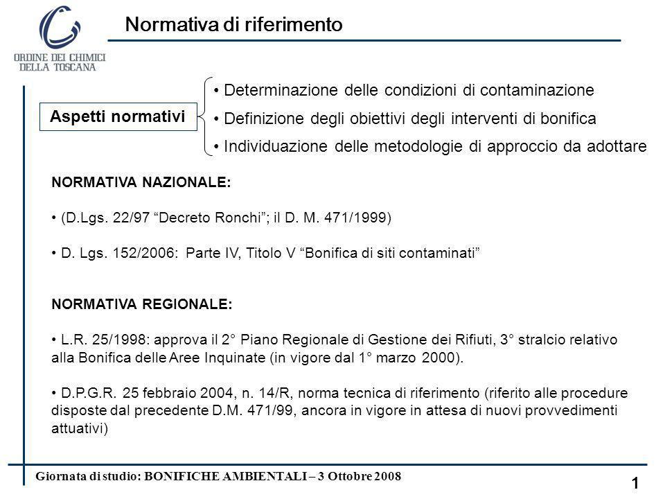 Giornata di studio BONIFICHE AMBIENTALI Villa Demidoff, Parco Mediceo di Pratolino – Vaglia 3 Ottobre 2008 Il Modello Concettuale e cenni sulle princi