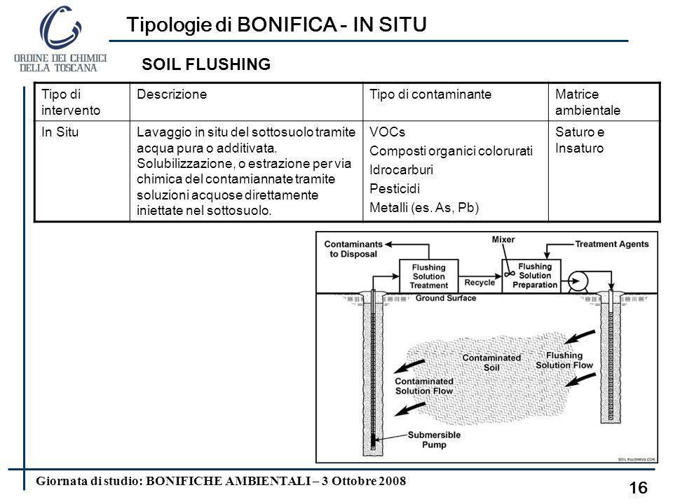 Giornata di studio: BONIFICHE AMBIENTALI – 3 Ottobre 2008 Tipologie di BONIFICA - IN SITU 15 AIR SPARGING + SOIL VAPOR EXTRACTION Tipo di intervento D