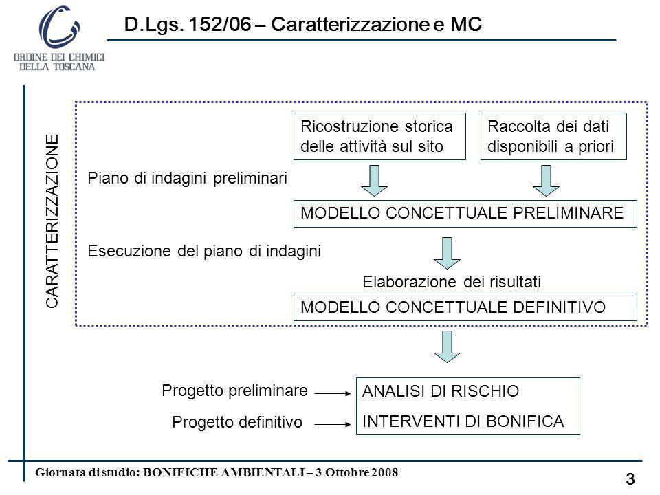 Giornata di studio: BONIFICHE AMBIENTALI – 3 Ottobre 2008 D.Lgs 152/06 - Procedura amministrativa 2 Evidenza preliminare Azioni demergenza (MISE) I -