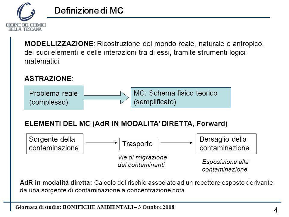 Giornata di studio: BONIFICHE AMBIENTALI – 3 Ottobre 2008 D.Lgs. 152/06 – Caratterizzazione e MC 3 MODELLO CONCETTUALE PRELIMINARE Ricostruzione stori
