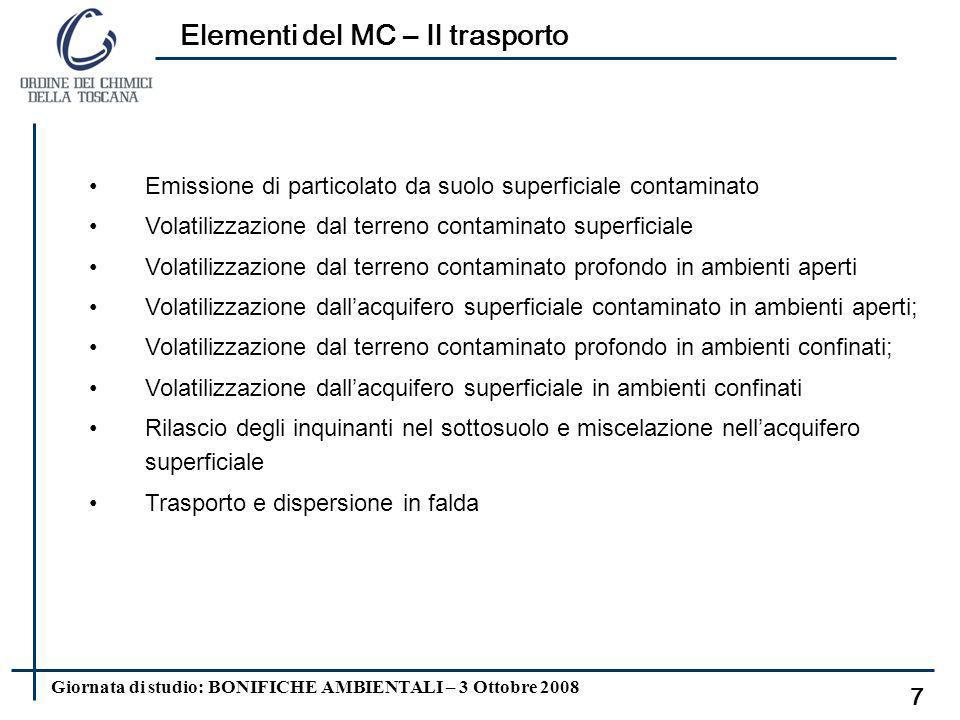 Giornata di studio: BONIFICHE AMBIENTALI – 3 Ottobre 2008 Elementi del MC – sorgente di contaminazione 6 Sorgenti primarie: elemento che è causa diret