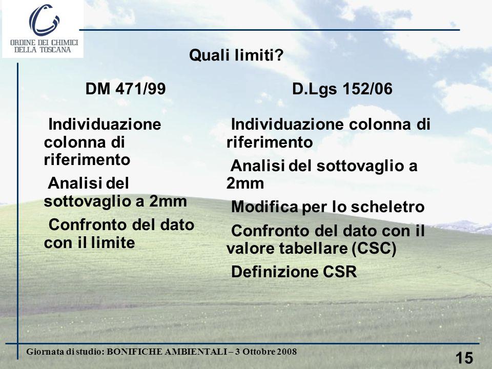 Giornata di studio: BONIFICHE AMBIENTALI – 3 Ottobre 2008 15 Quali limiti.