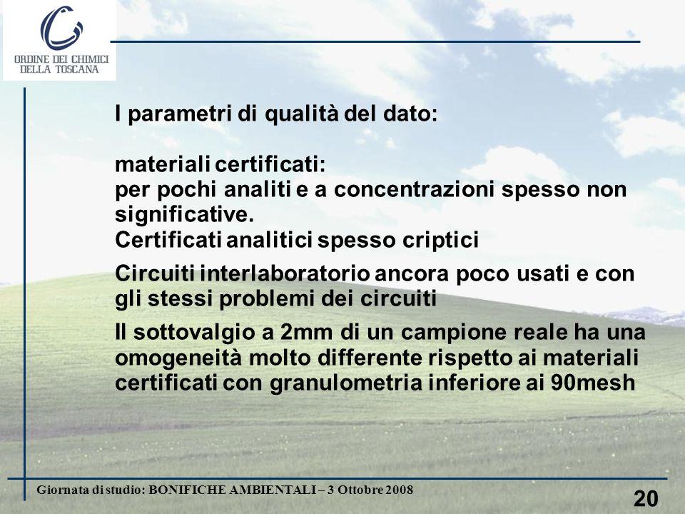 Giornata di studio: BONIFICHE AMBIENTALI – 3 Ottobre 2008 20 I parametri di qualità del dato: materiali certificati: per pochi analiti e a concentrazioni spesso non significative.