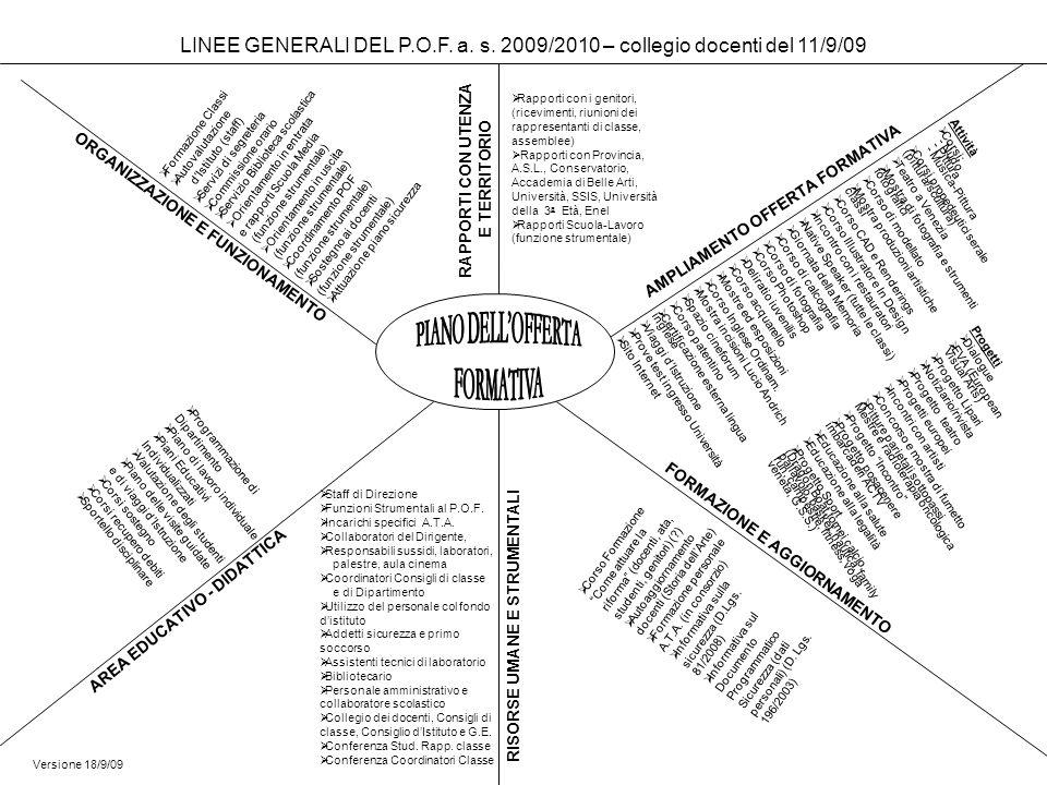 LINEE GENERALI DEL P.O.F. a. s.