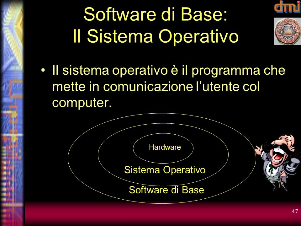 46 Il Software