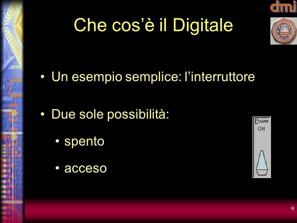 19 Che cosè il Digitale Ad esempio: 00000000 A 00000001 B 00000010 C 00000011 D 00000100 E ….