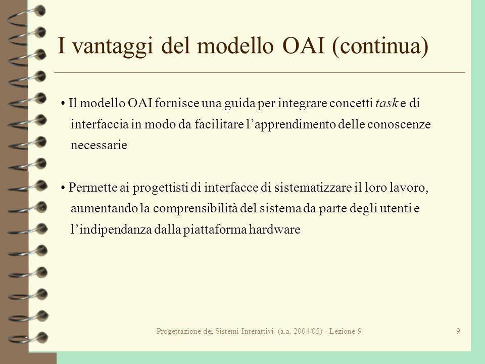 Progettazione dei Sistemi Interattivi (a.a.
