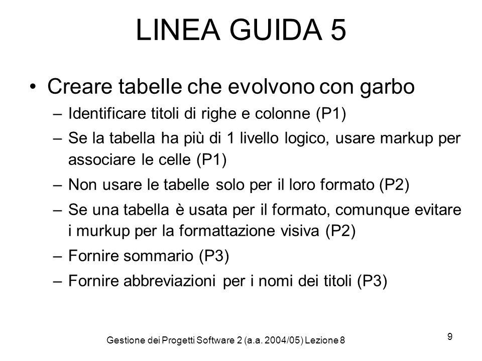 Gestione dei Progetti Software 2 (a.a. 2004/05) Lezione 8 9 LINEA GUIDA 5 Creare tabelle che evolvono con garbo –Identificare titoli di righe e colonn