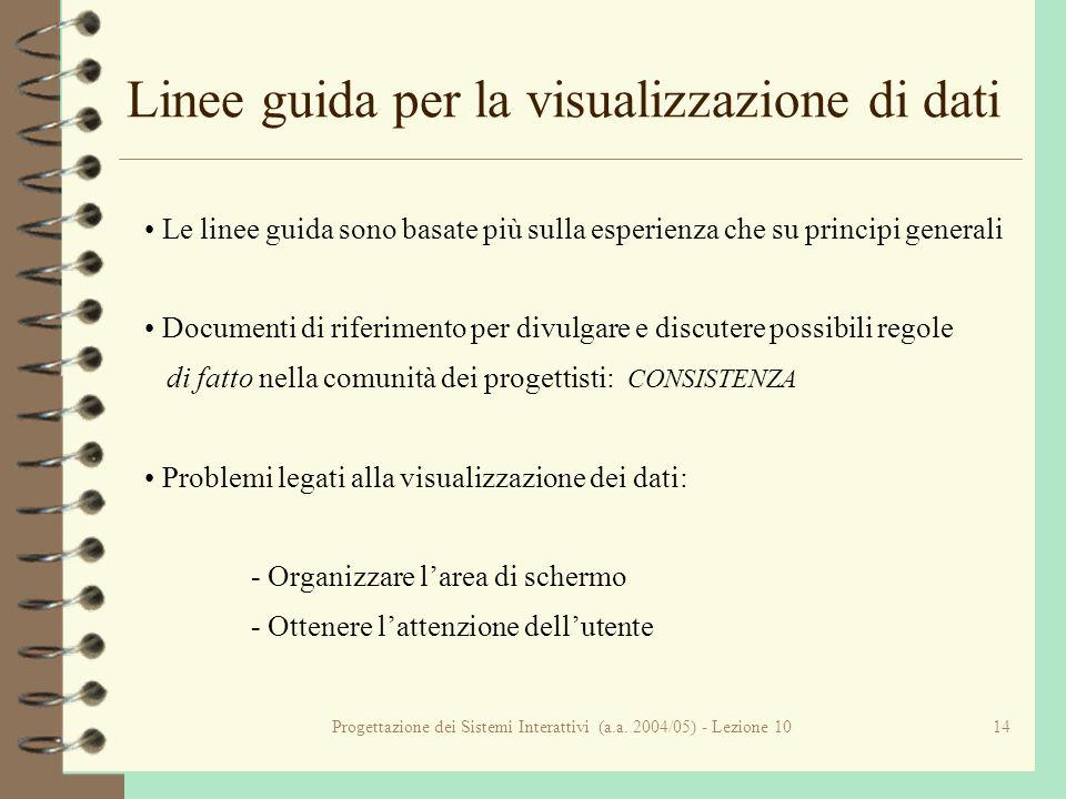 Progettazione dei Sistemi Interattivi (a.a. 2004/05) - Lezione 1014 Linee guida per la visualizzazione di dati Le linee guida sono basate più sulla es
